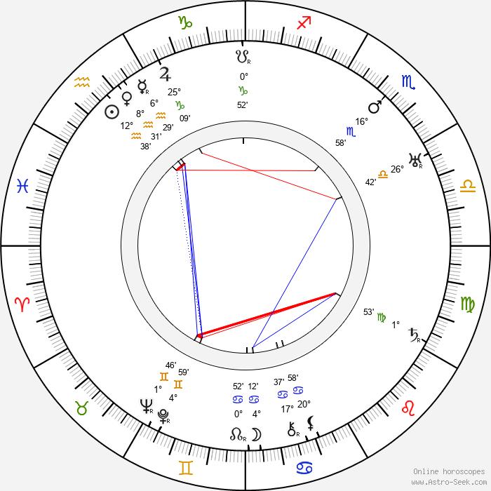 Germaine Lubin - Birth horoscope chart