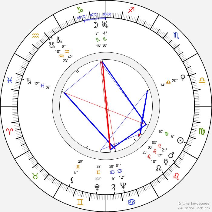 Germana Paolieri - Birth horoscope chart