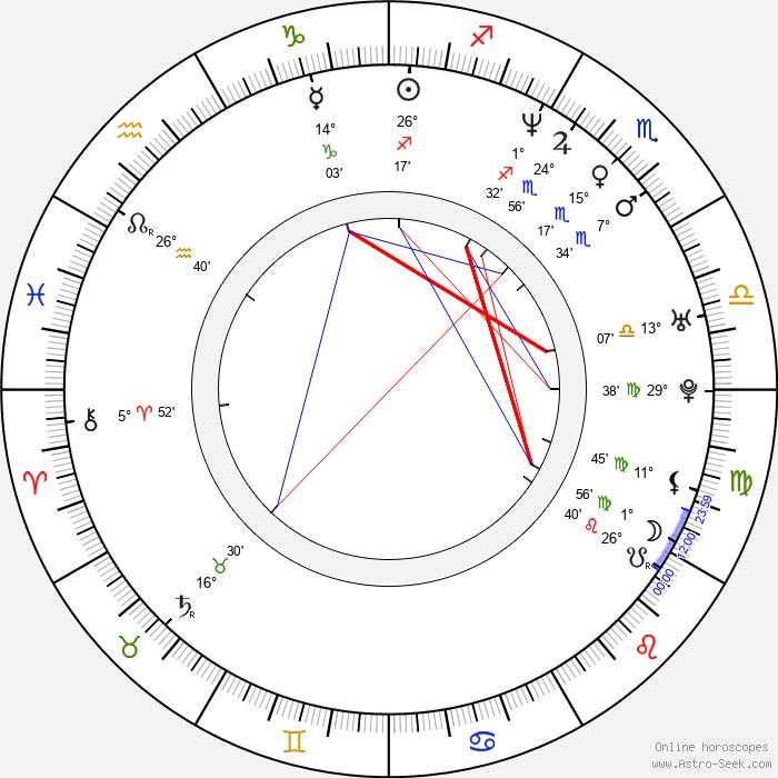 Gero Camilo - Birth horoscope chart