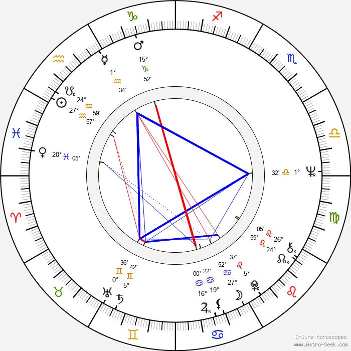 Gero Erhardt - Birth horoscope chart
