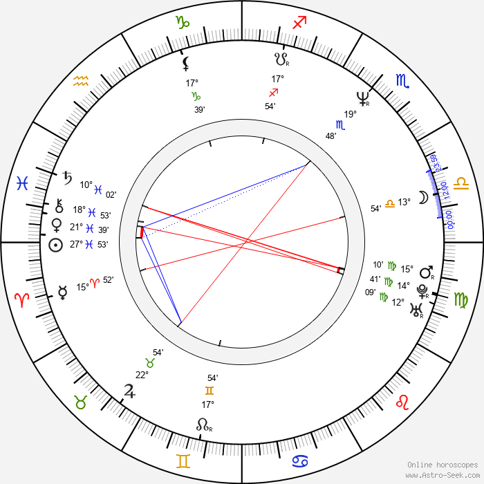 Geronimo Berroa - Birth horoscope chart