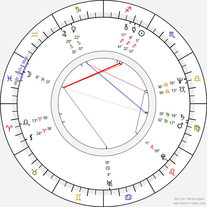 Gerrit Graham - Birth horoscope chart