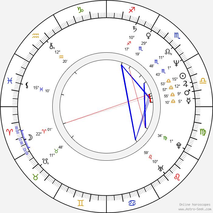 Gert de Graaff - Birth horoscope chart