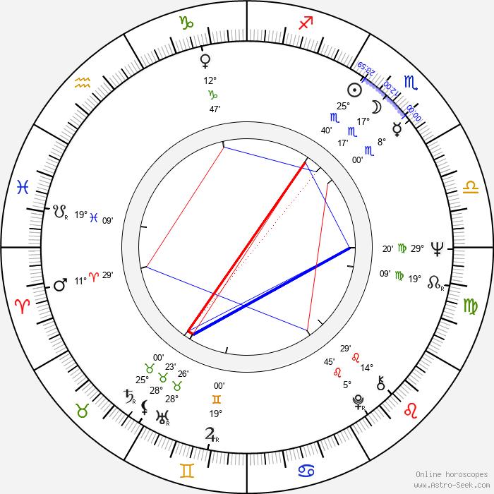 Gert Fredholm - Birth horoscope chart