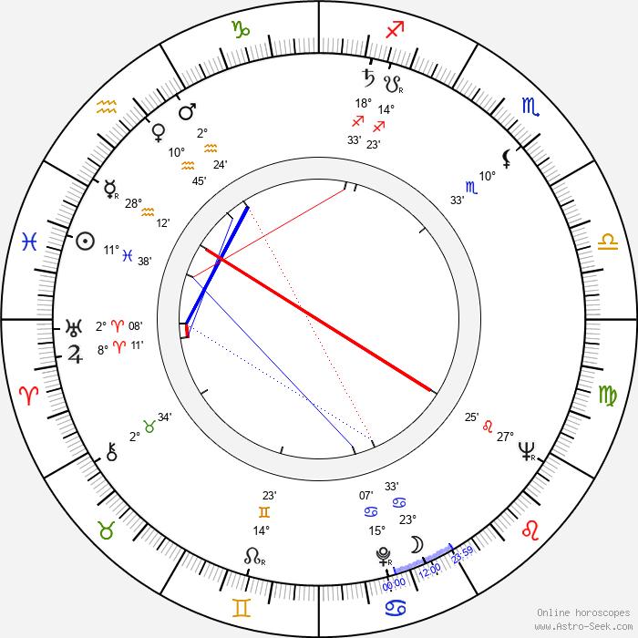 Gert Gütschow - Birth horoscope chart