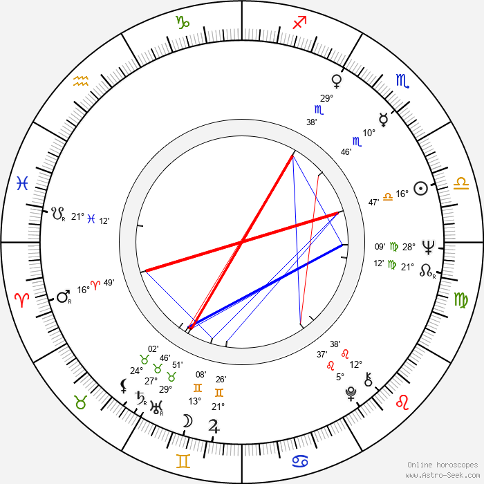 Gert Voss - Birth horoscope chart