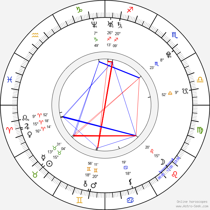 Geun-young Moon - Birth horoscope chart