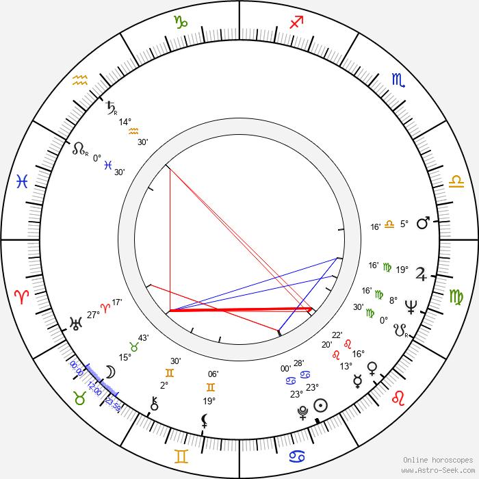 Gheorghe Cozorici - Birth horoscope chart