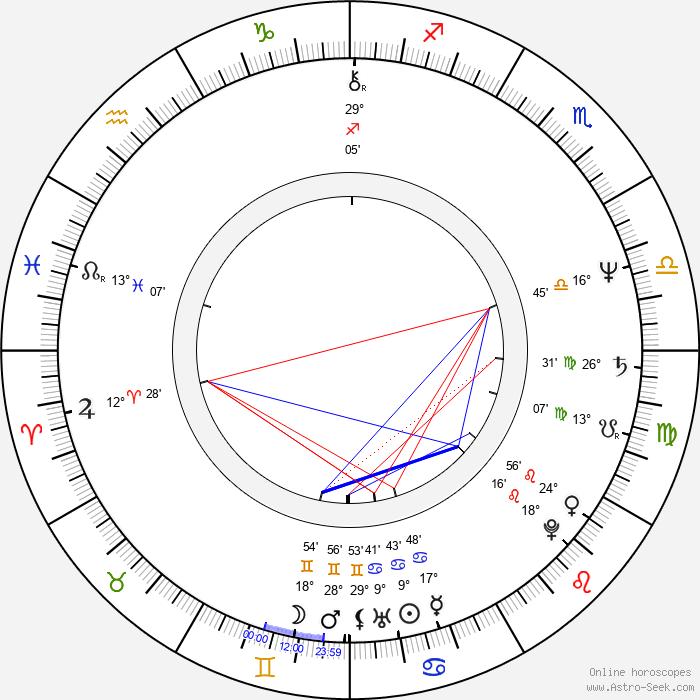 Gheorghe Visu - Birth horoscope chart