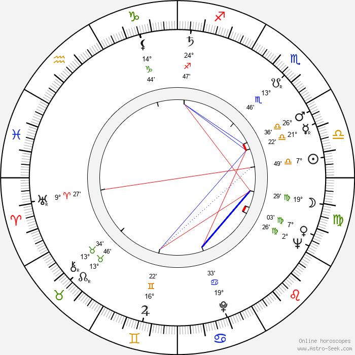 Gheorghe Vitanidis - Birth horoscope chart