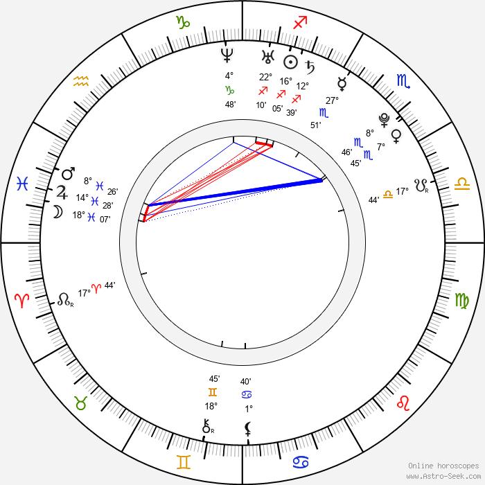 Gia DiMarco - Birth horoscope chart