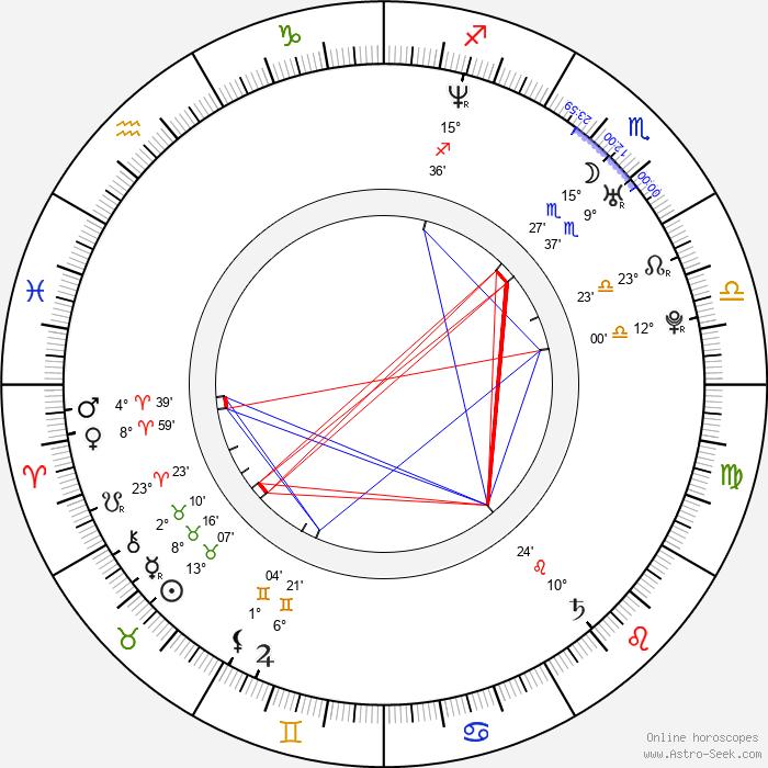 Gianella Neyra - Birth horoscope chart
