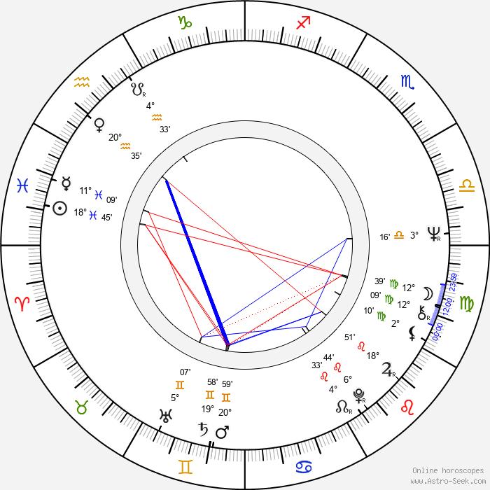 Gianluigi Calderone - Birth horoscope chart