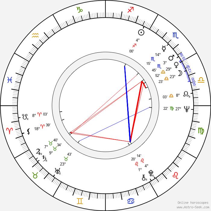 Gianni De Michelis - Birth horoscope chart
