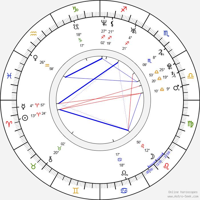 Gianni Fiorellino - Birth horoscope chart