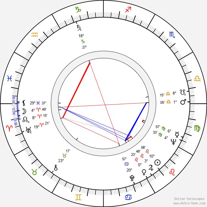 Gianni Musi - Birth horoscope chart