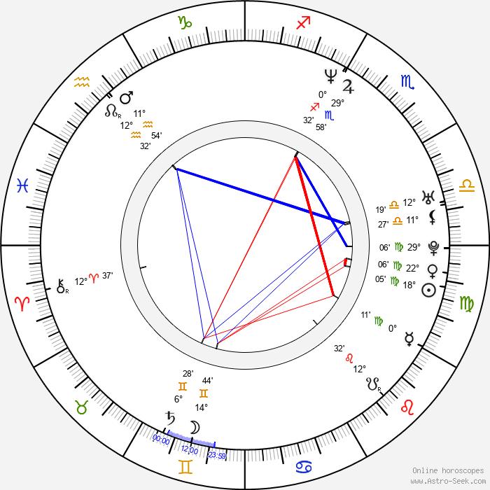 Gibson Frazier - Birth horoscope chart