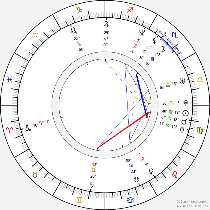 Gideon Emery - Birth horoscope chart
