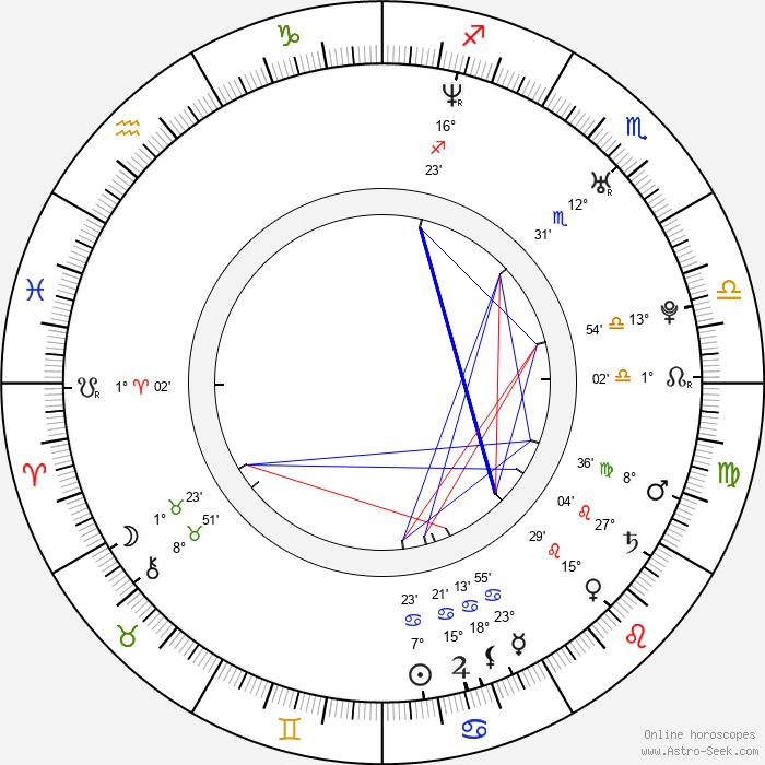 Giedrius Kiela - Birth horoscope chart