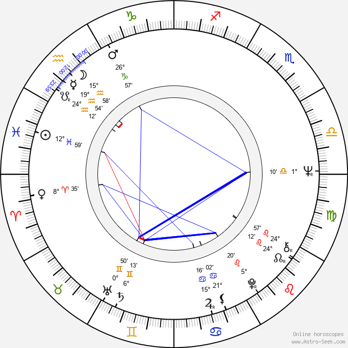 Gigi Darlene - Birth horoscope chart