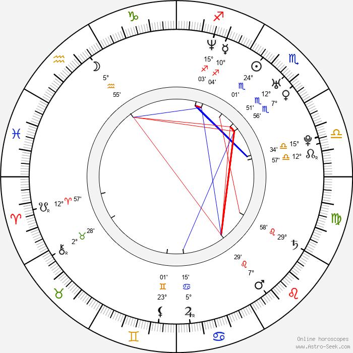 Gigi Edgley - Birth horoscope chart
