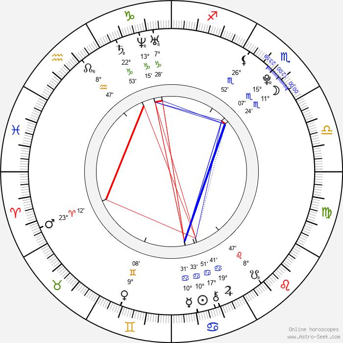 Gigi Sumpter - Birth horoscope chart