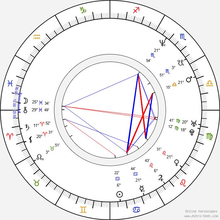 Gil Bellows - Birth horoscope chart