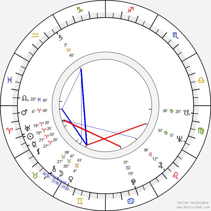 Gil Brealey - Birth horoscope chart