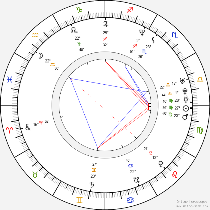 Gil-dong Kim - Birth horoscope chart