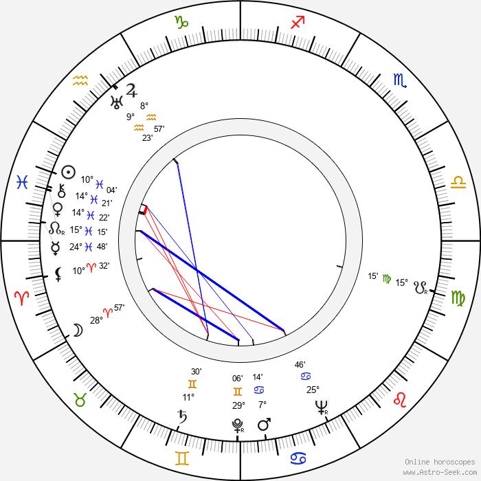 Gil Doud - Birth horoscope chart
