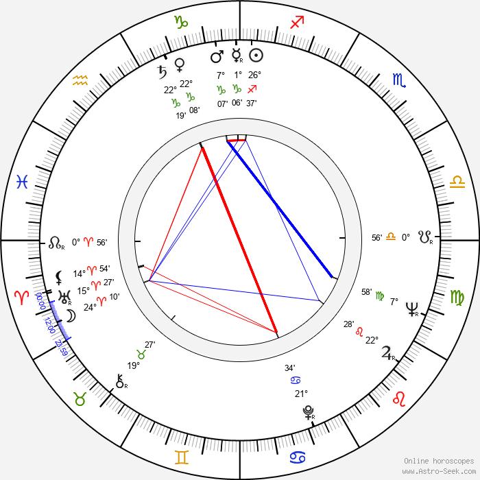 Gil Vidal - Birth horoscope chart