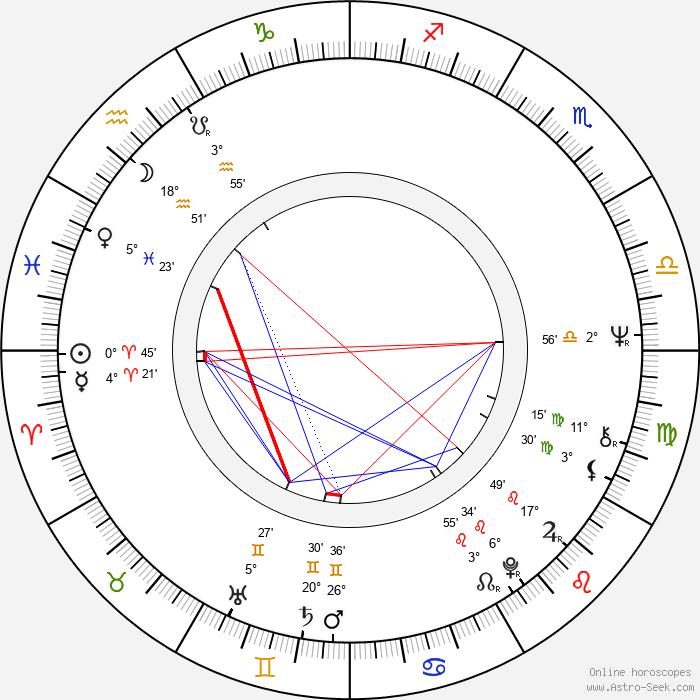 Gila von Weitershausen - Birth horoscope chart