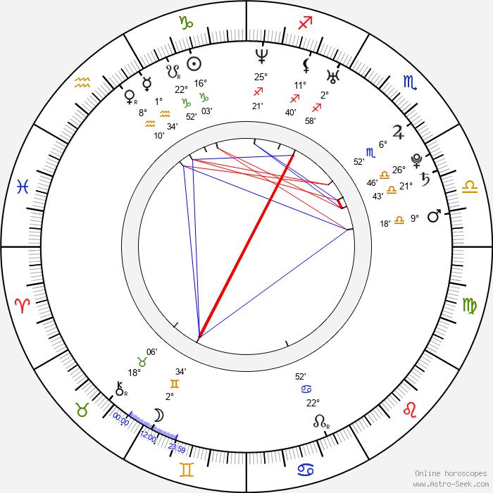Gilbert Arenas - Birth horoscope chart
