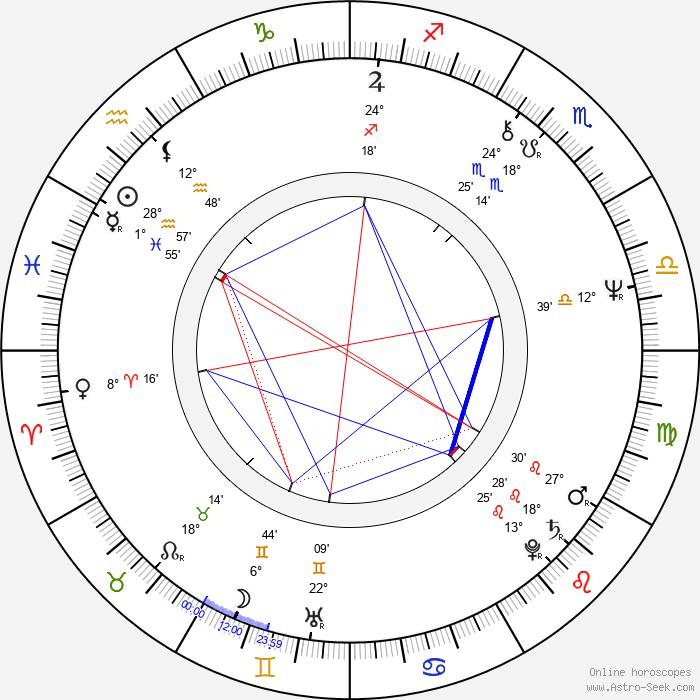 Gilbert Sicotte - Birth horoscope chart