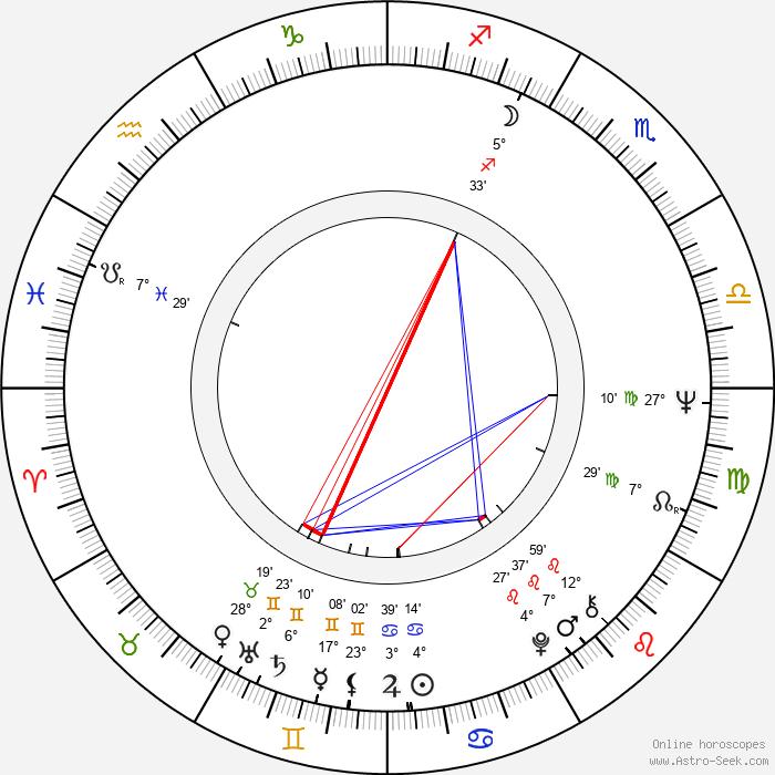 Gilberto Gil - Birth horoscope chart