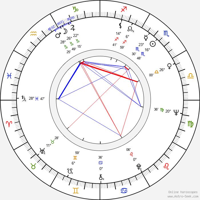 Gilda Lousek - Birth horoscope chart