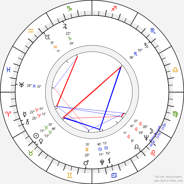 Gilda Sarmento - Birth horoscope chart