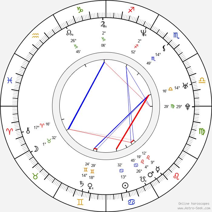 Gilles Lellouche - Birth horoscope chart