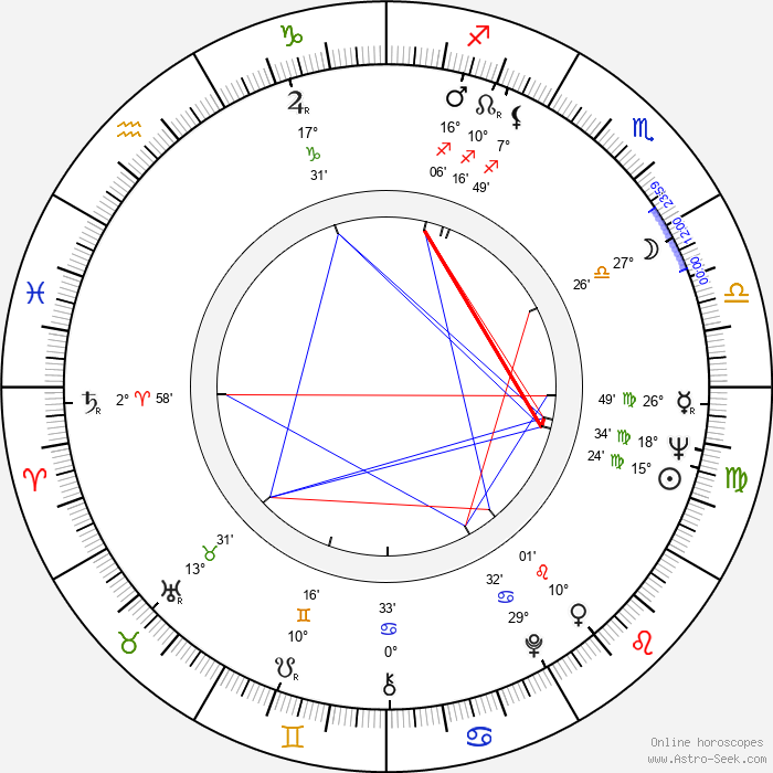 Gillian Berrie - Birth horoscope chart