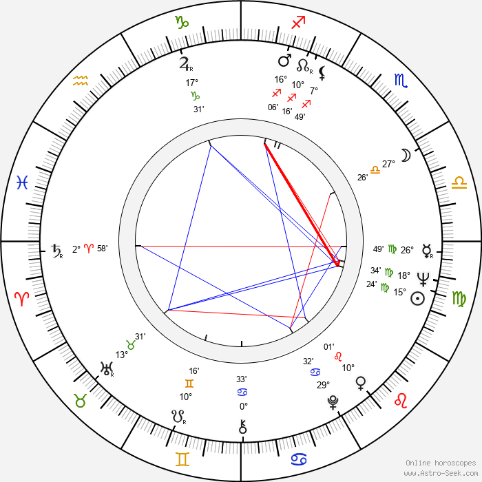 Gillian Berrie - Birth horoscope chart