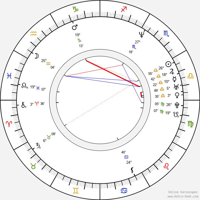 Gillian Grisman - Birth horoscope chart