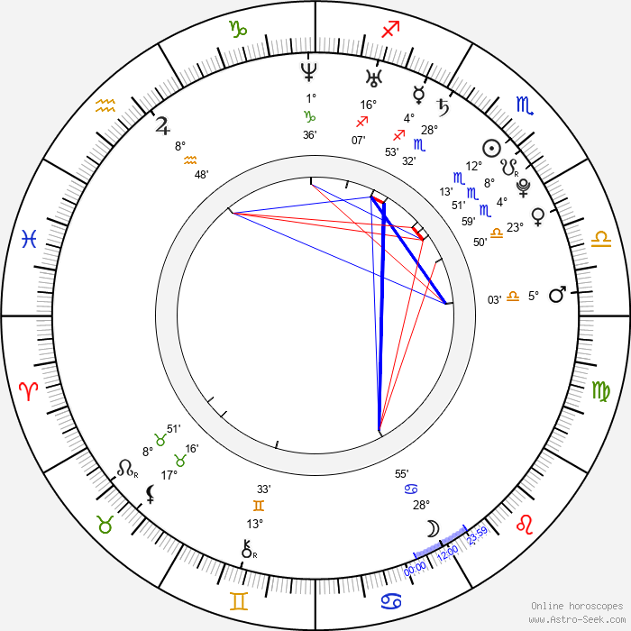 Gillian Zinser - Birth horoscope chart
