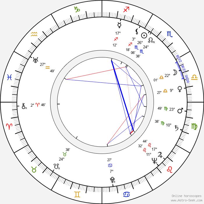Gillo Pontecorvo - Birth horoscope chart