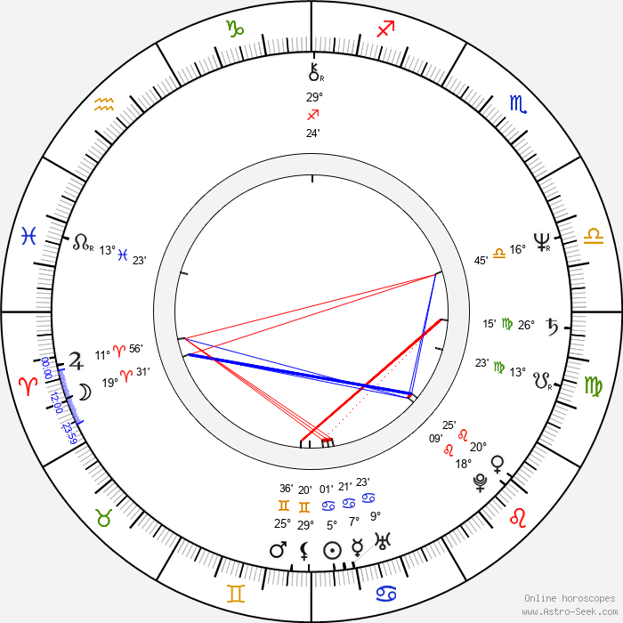 Gilson Lavis - Birth horoscope chart