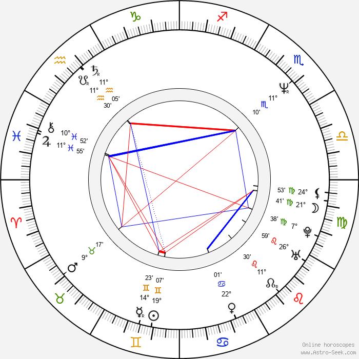 Gina Gershon - Birth horoscope chart