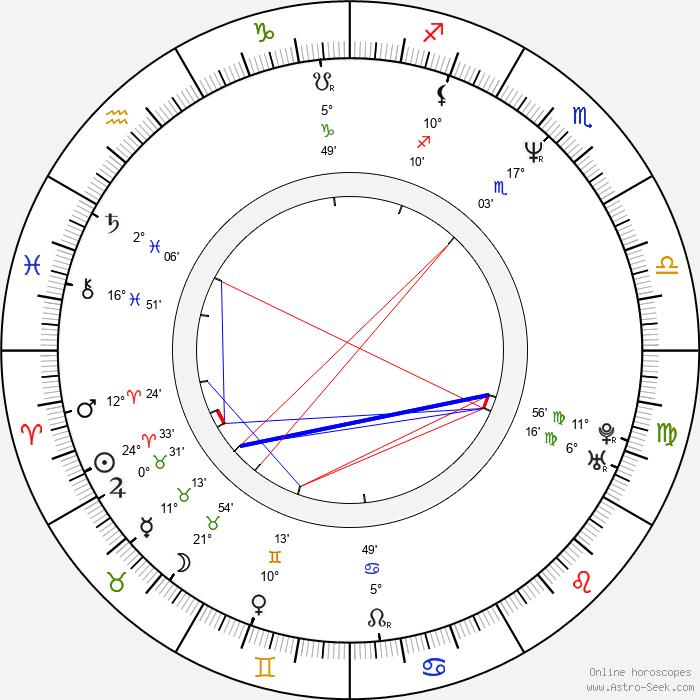 Gina McKee - Birth horoscope chart