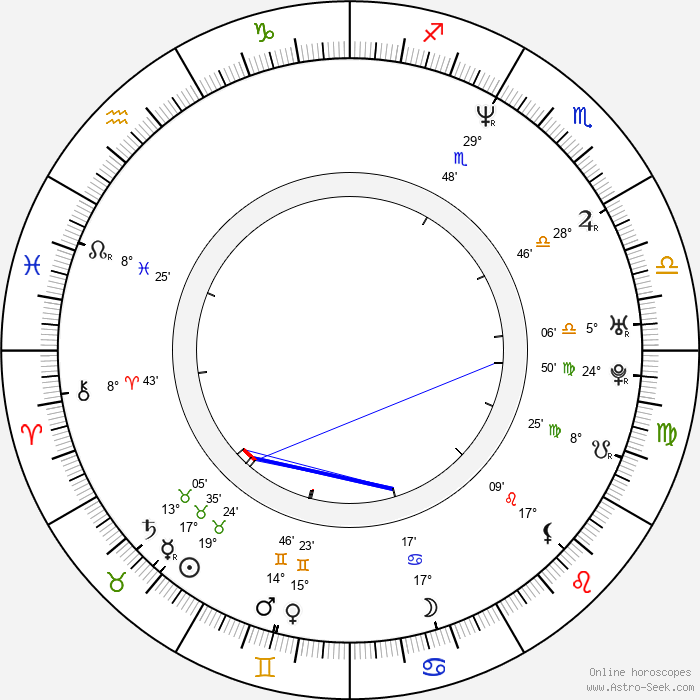 Gina Philips - Birth horoscope chart