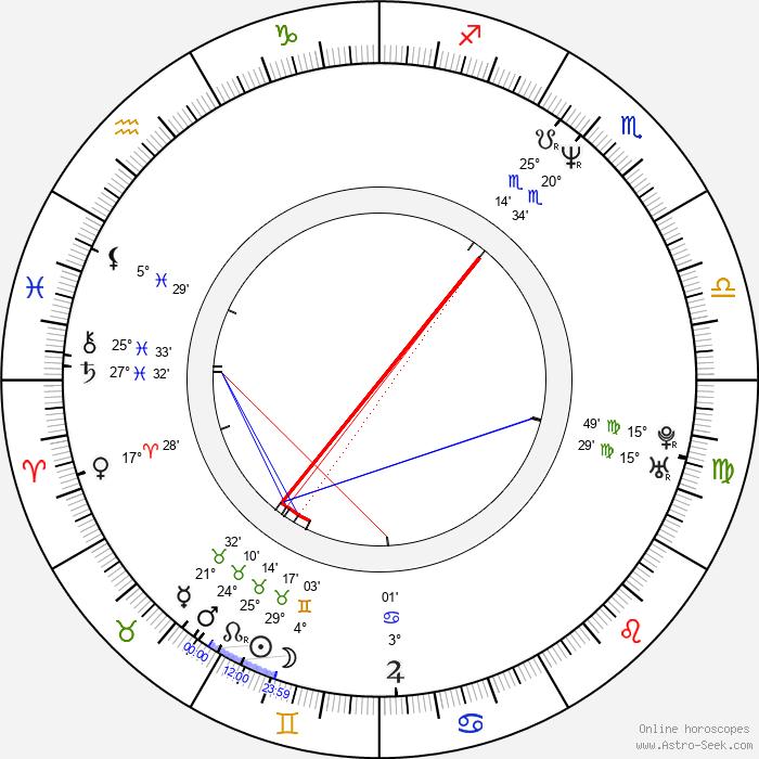 Gina Ravera - Birth horoscope chart