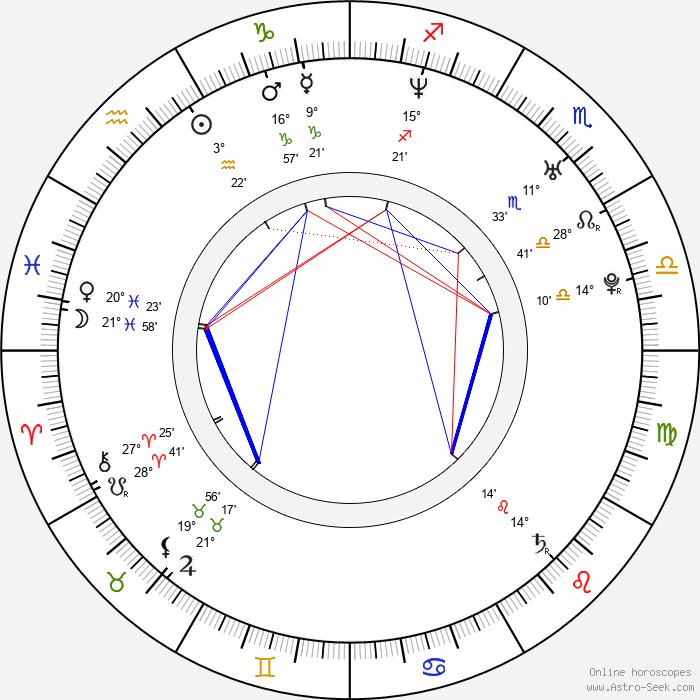 Gina Ryder - Birth horoscope chart