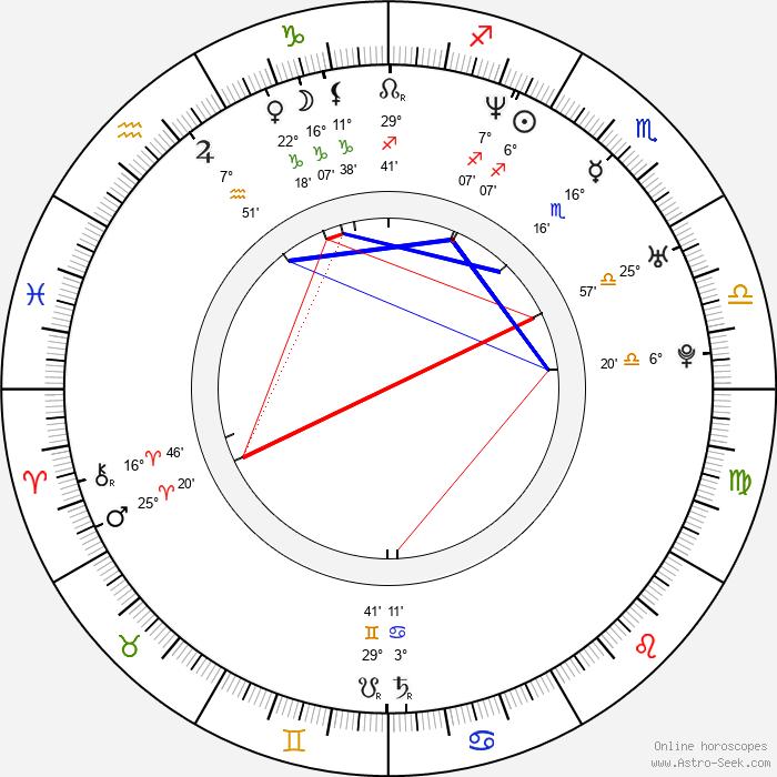 Gina Tognoni - Birth horoscope chart